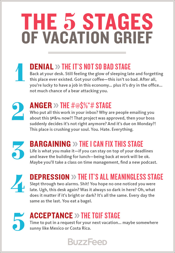 The 5 Stages of Vacation Grief u2013 HRLori